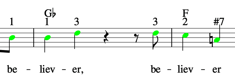 Title-Impact-Notation
