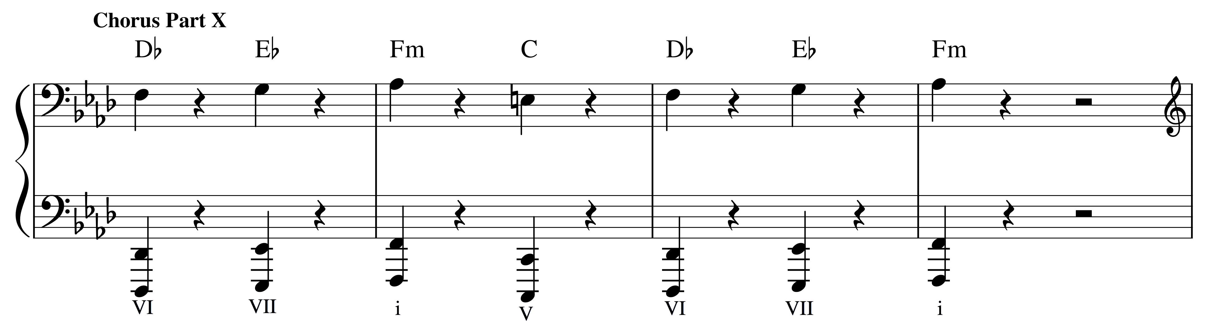 Chorus pt X