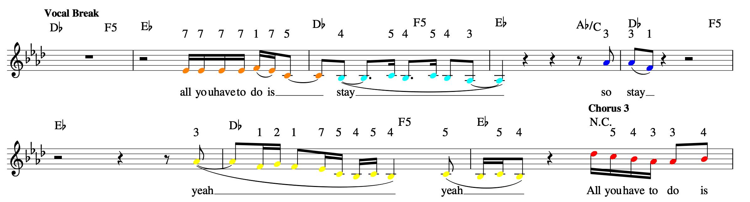 Vocal Brk